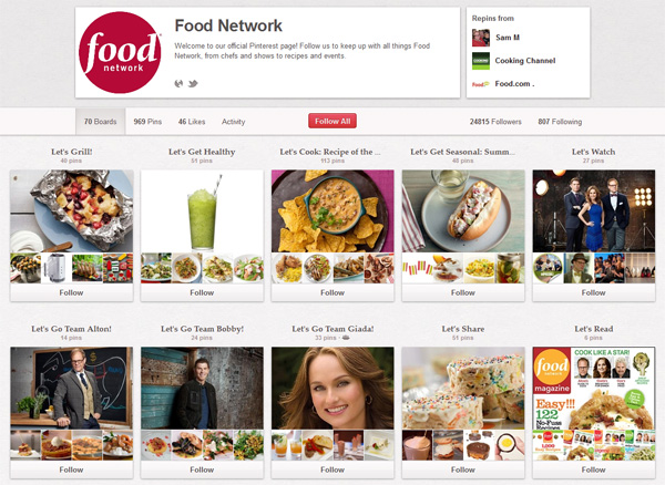 Food Network Pinterest