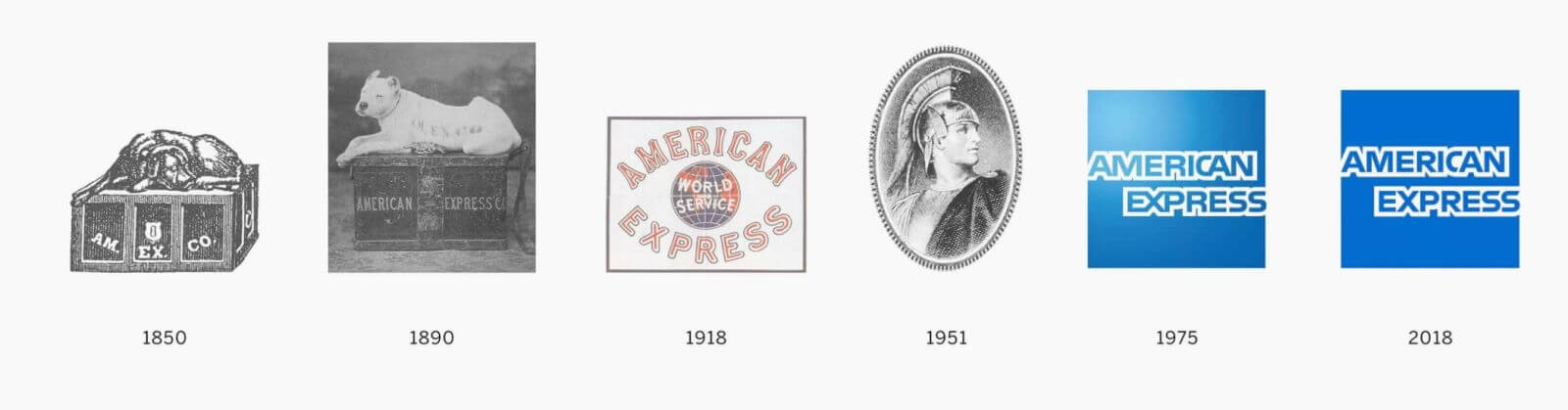 The AMEX logo evolution since 1850.
